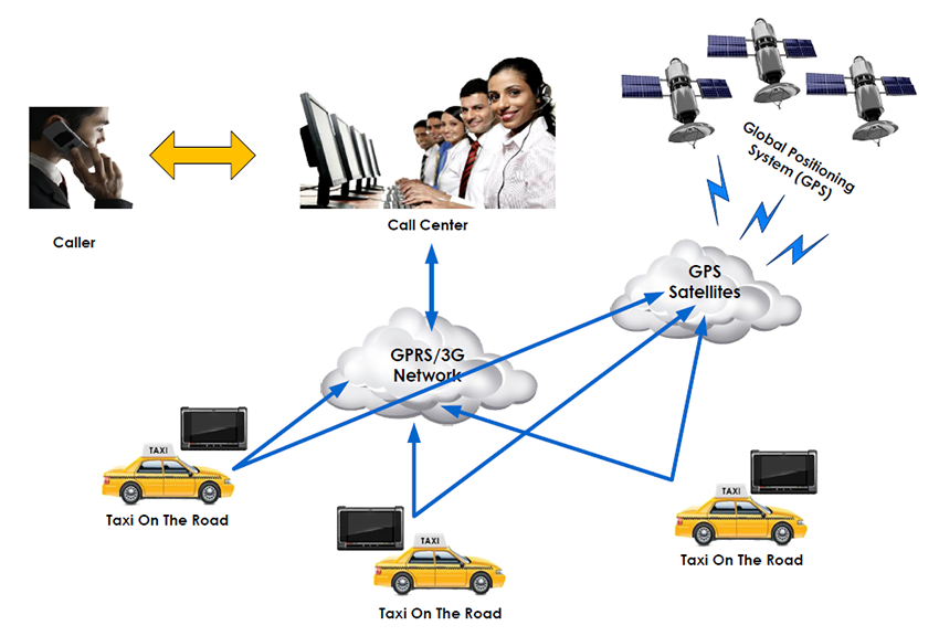 taxi_solution_01
